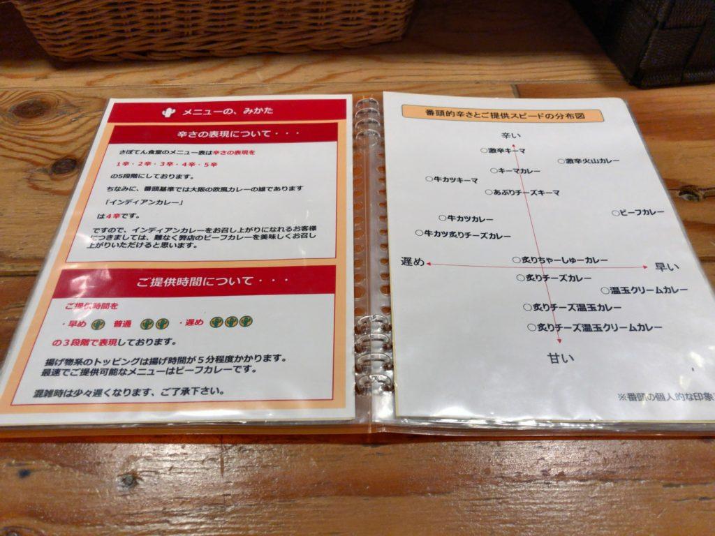sabotensyokudou-naikan3